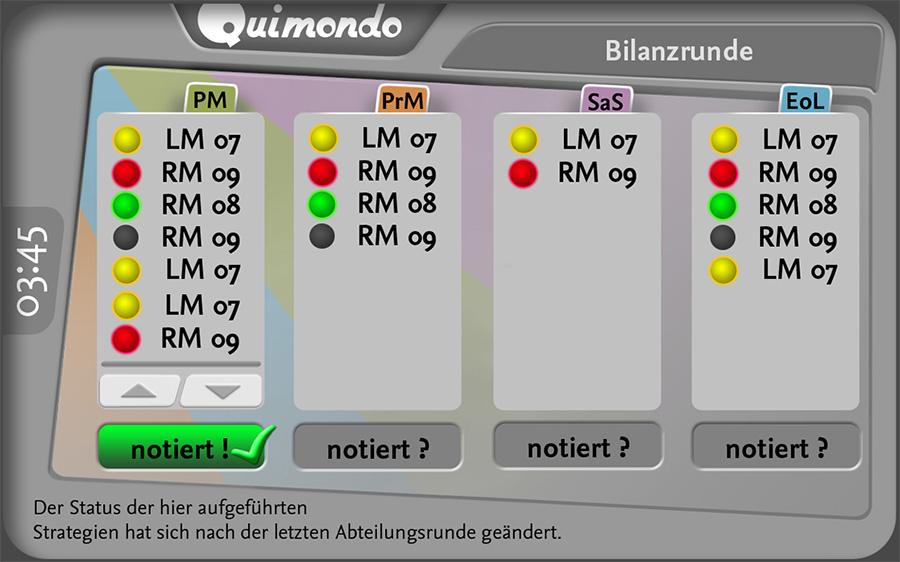 interface-bilanzrunde